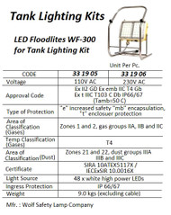 IMPA 331905 Wolf WF-300, ATEX LED Floodlight, 100 V, linkable, with 10 m cable Wolf