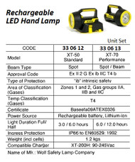 IMPA 330613 Wolf XT-70H, Rechargeable Safety Handlamp, LED, including charger, ATEX approved zone 1 & 2 Wolf