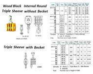 """IMPA 231726 WOODEN BLOCK 3-SHEAVES 9"""" 24mm SWIVEL EYE+ACCESSORIES"""