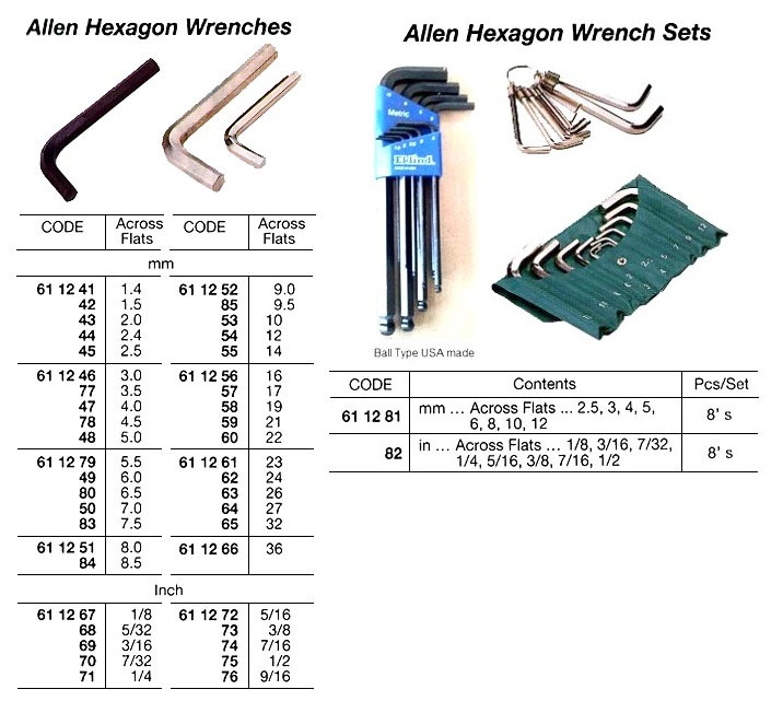 Arndt Hex Tube Socket Wrench /& Sets