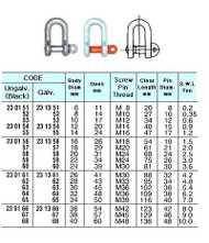 IMPA 230154 CHAIN SHACKLE SCREW PIN 13x16x21mm - 1 ton + cert.