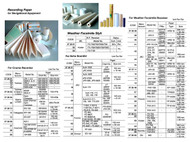 IMPA 372611 Course rec.cards 120103310
