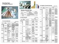 IMPA 372632 Fax paper TP-15150