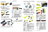 IMPA 792237 Flashlight / Marshalling light 2217 LED ATEX