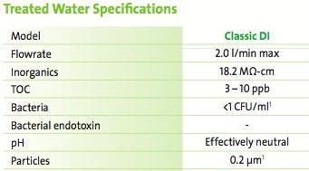 elga-labwater-purelab-classic-spec-sheet-v3-0-datasheet.pdf-page-2-of-2-.jpg