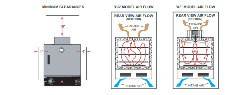 lab-oven-convection-forced-air.png