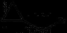 (Bromomethyl)cyclopropane
