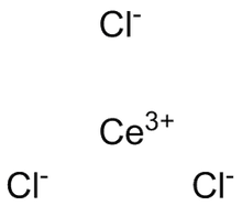 Cerium(III) chloride, anhydrous 5g