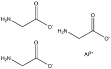 Aluminium glycinate 25g