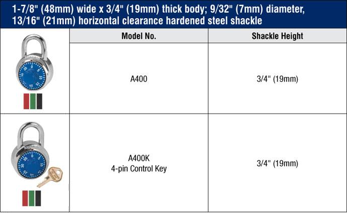 chart-combinationlocks.jpg