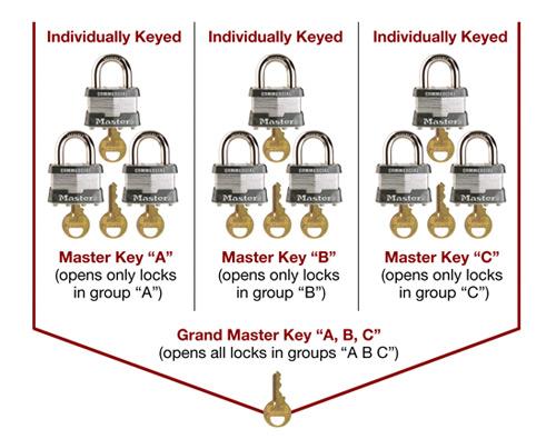 keying-terms-gk-mk-lg.jpg