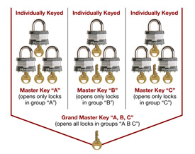 keying-terms-gk-mk.jpg