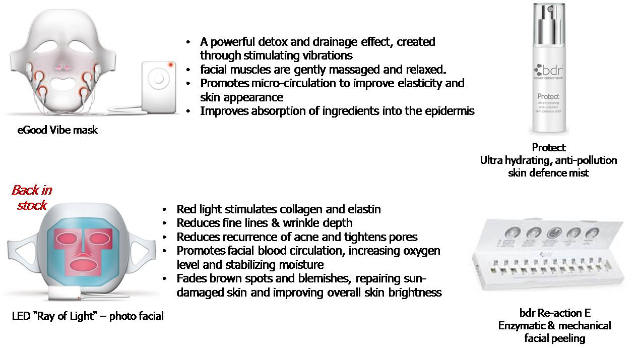 bdr-treatments-with-emasks-sep2018-v4.jpg