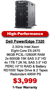 Dell PowerEdge T320 Server High-Performance Configuration