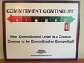 COMMITMENT CONTINUUM POSTERS - SET OF 5