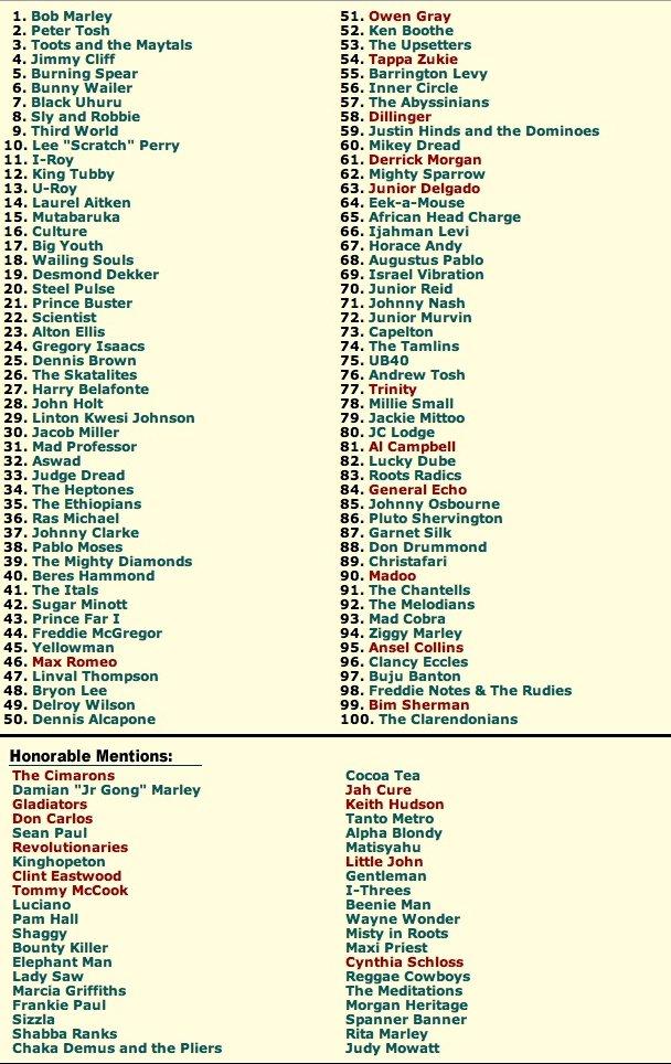 100-greatest-reggae-artist.jpg