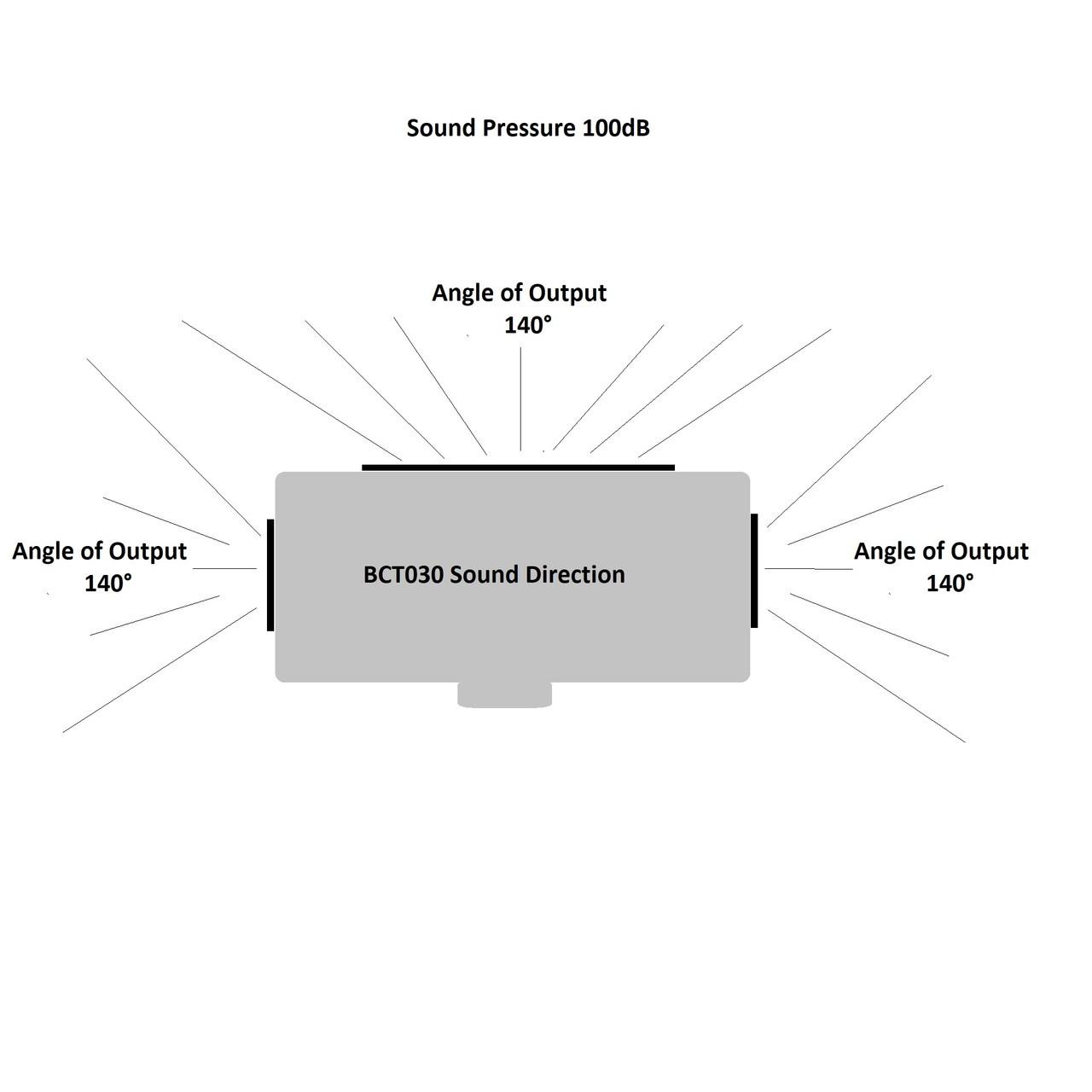 3 Speaker Ultrasonic Bird Repeller
