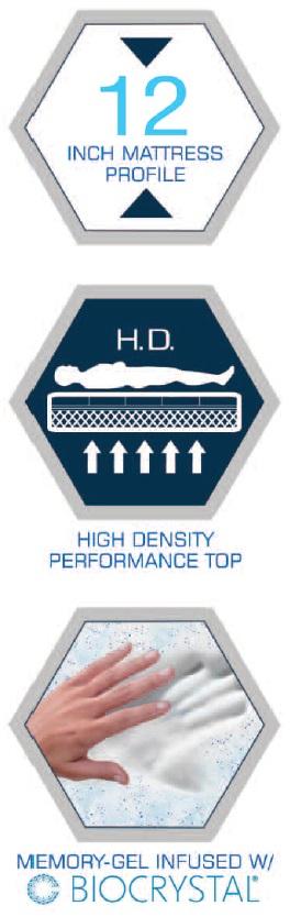 Cascade 12 Inch Mattress Digital Air Bed