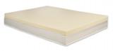 Foam-Only Memory Foam Mattress Topper