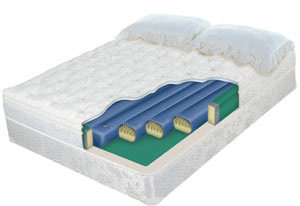 Waterbed Tube Kit Softside Cylinder Softside Waterbed