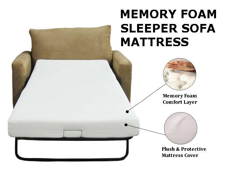 Sleeper Sofa Mattress In Memory Foam