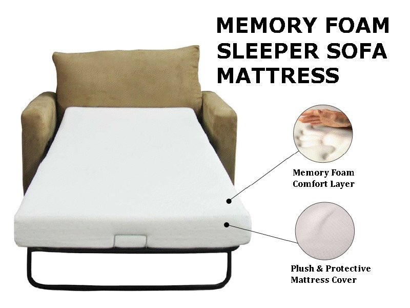 Terrific Sleeper Sofa Memory Foam Mattress Gmtry Best Dining Table And Chair Ideas Images Gmtryco