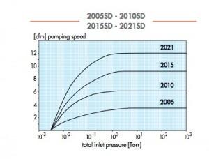 small-pascal-curve-300x228.jpg