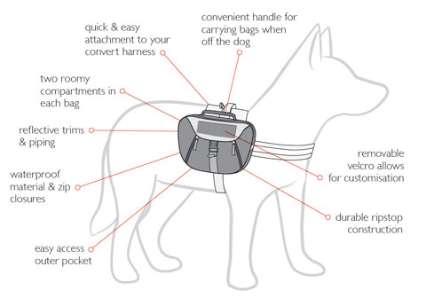 diagram-saddle-bags.jpg