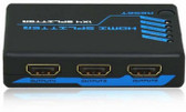 HDMI Mini Splitter 1X4 Supports 3D