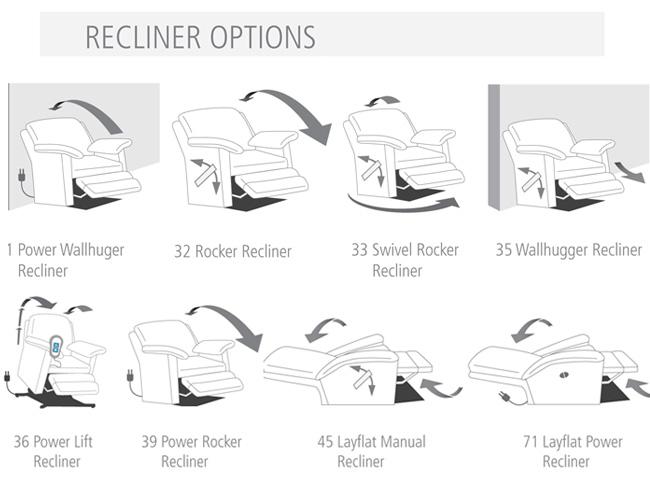 Recliner Layouts  sc 1 st  LeatherShoppes & Palliser Leather Recliners-Model:43143 Gilmore Leather Recliner ... islam-shia.org