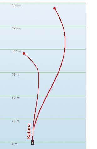 arm-speed-effect-of-flight-path.jpg