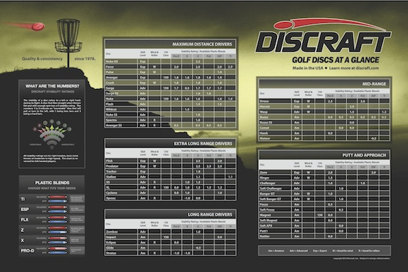 discraft-discs-at-a-glance.jpg