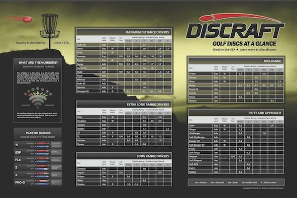 discraft-discs-at-a-glance.jpg