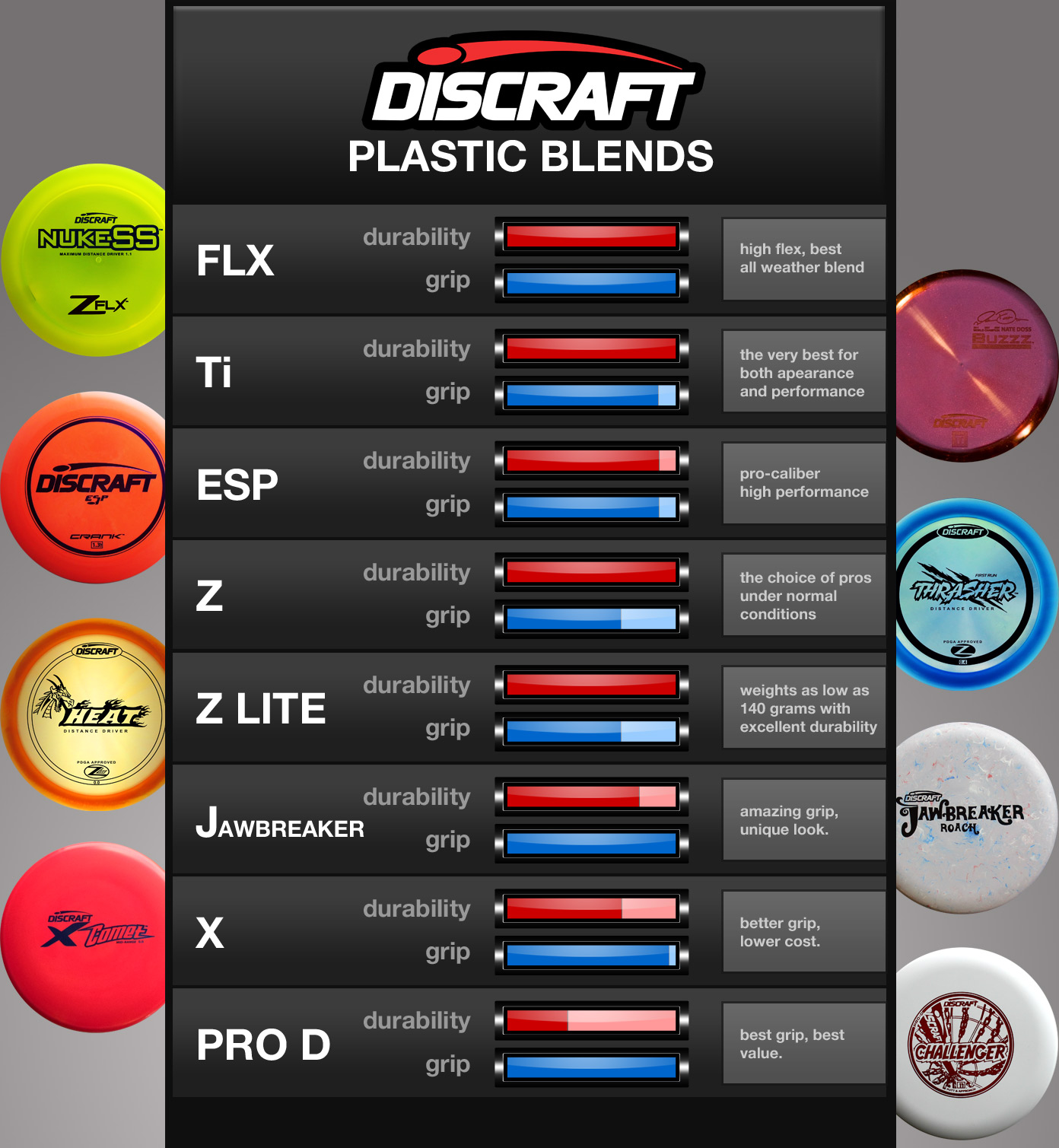 discraft-plastic-blends.jpg