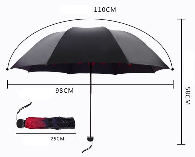 unbrella-detail2.png