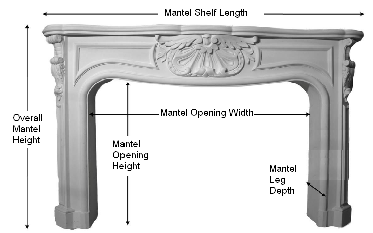 Cast Plaster Fireplace Mantel Specifications Illustration