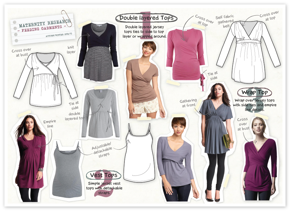 e4afc9b40c166 MotherhoodCloset.com has a variety of like-new and new maternity tops that flatter  your bump at every stage of your pregnancy and through nursing.