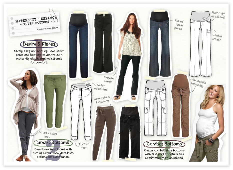 61d66842a48d4 Maternity Research: Debunking Maternity Pants. Posted by Motherhood Closet  Maternity Consignment ...