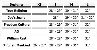 Motherhood Closet Designer Denim Size Chart