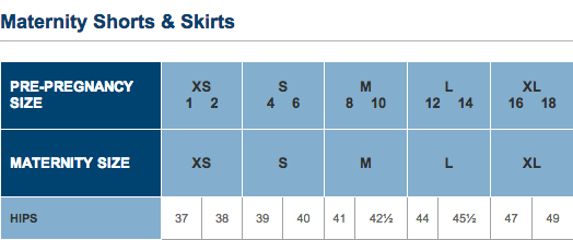 Motherhood Closet Old Navy Size Chart - Shirts and Shorts