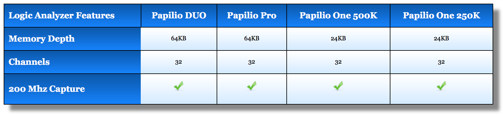 la-kit-compare-table.png