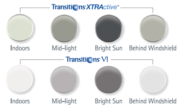 Lens Tints And Mirror Coats