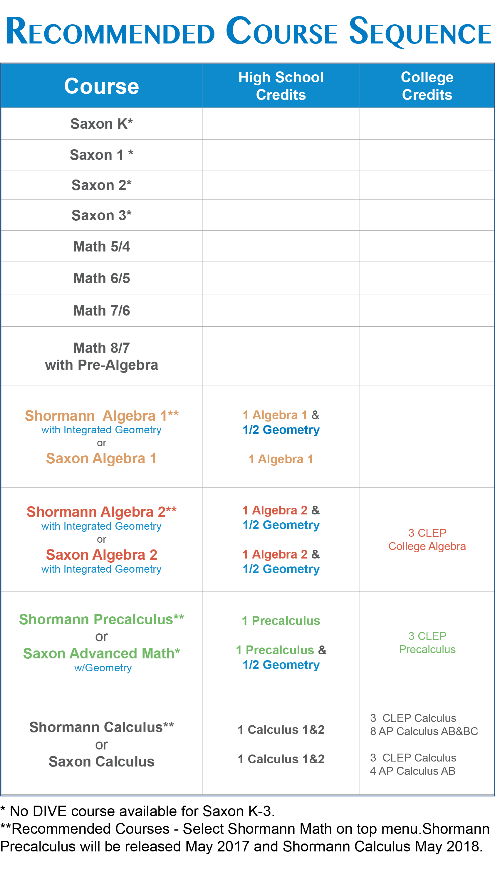 2016-math-course-sequence-updated-6.20.16.png