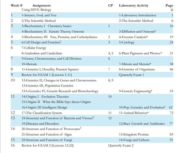 9Th Grade Biology Worksheets | ABITLIKETHIS