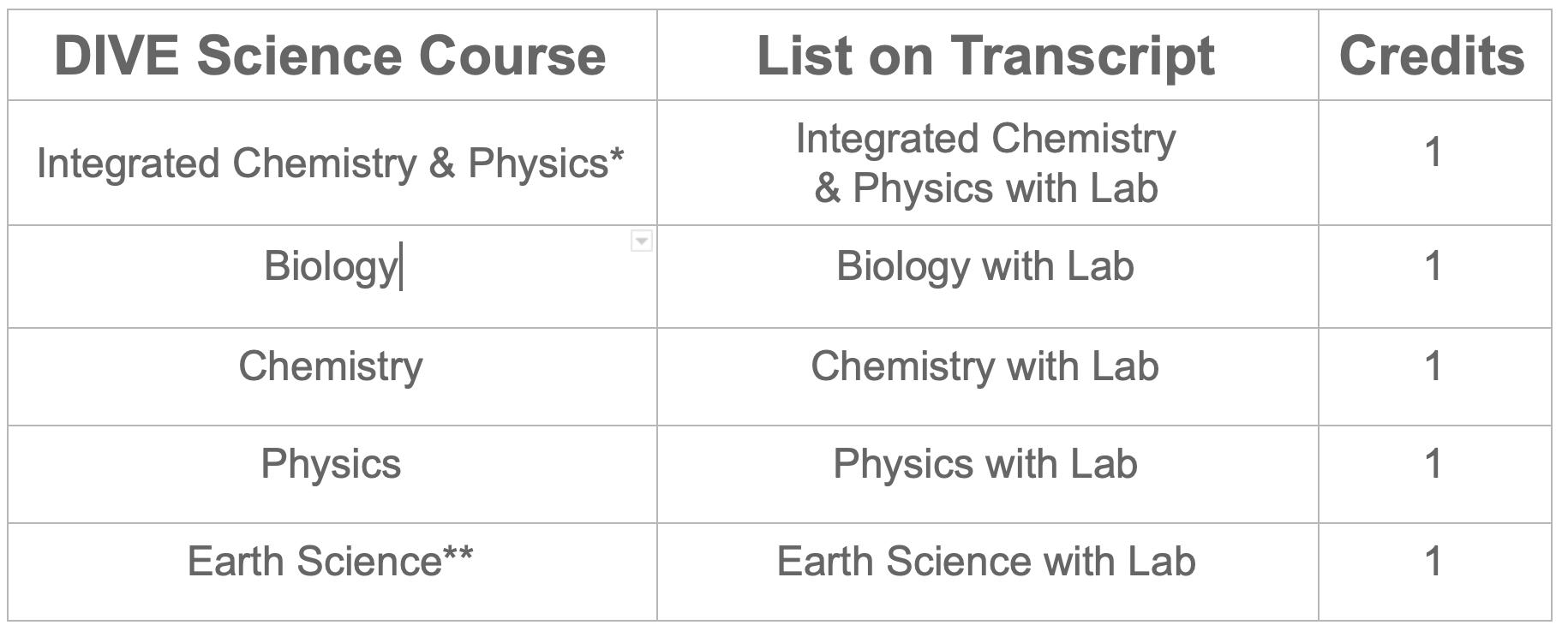 credits-science-rev-1.png