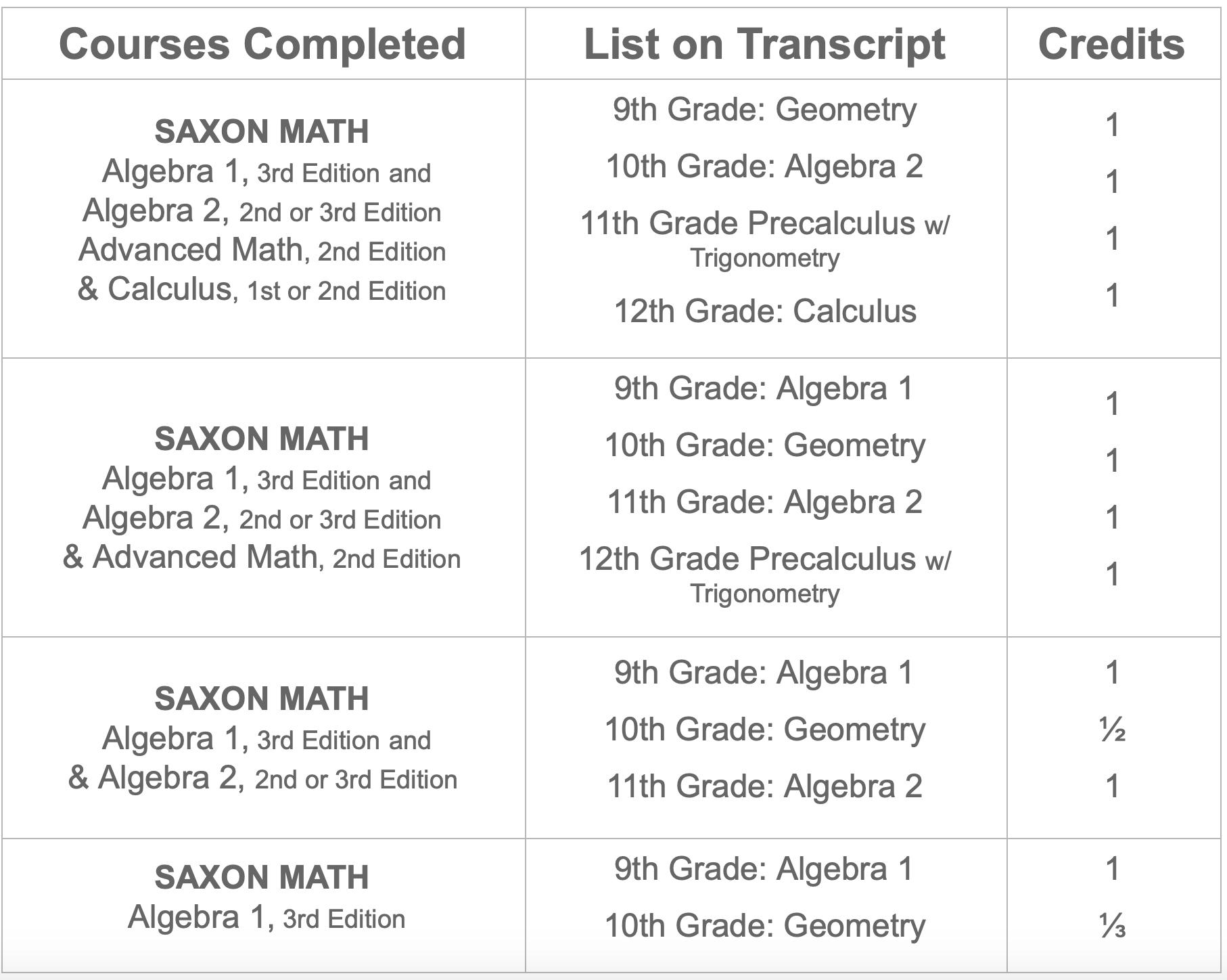credits-standard-saxon-math-.png