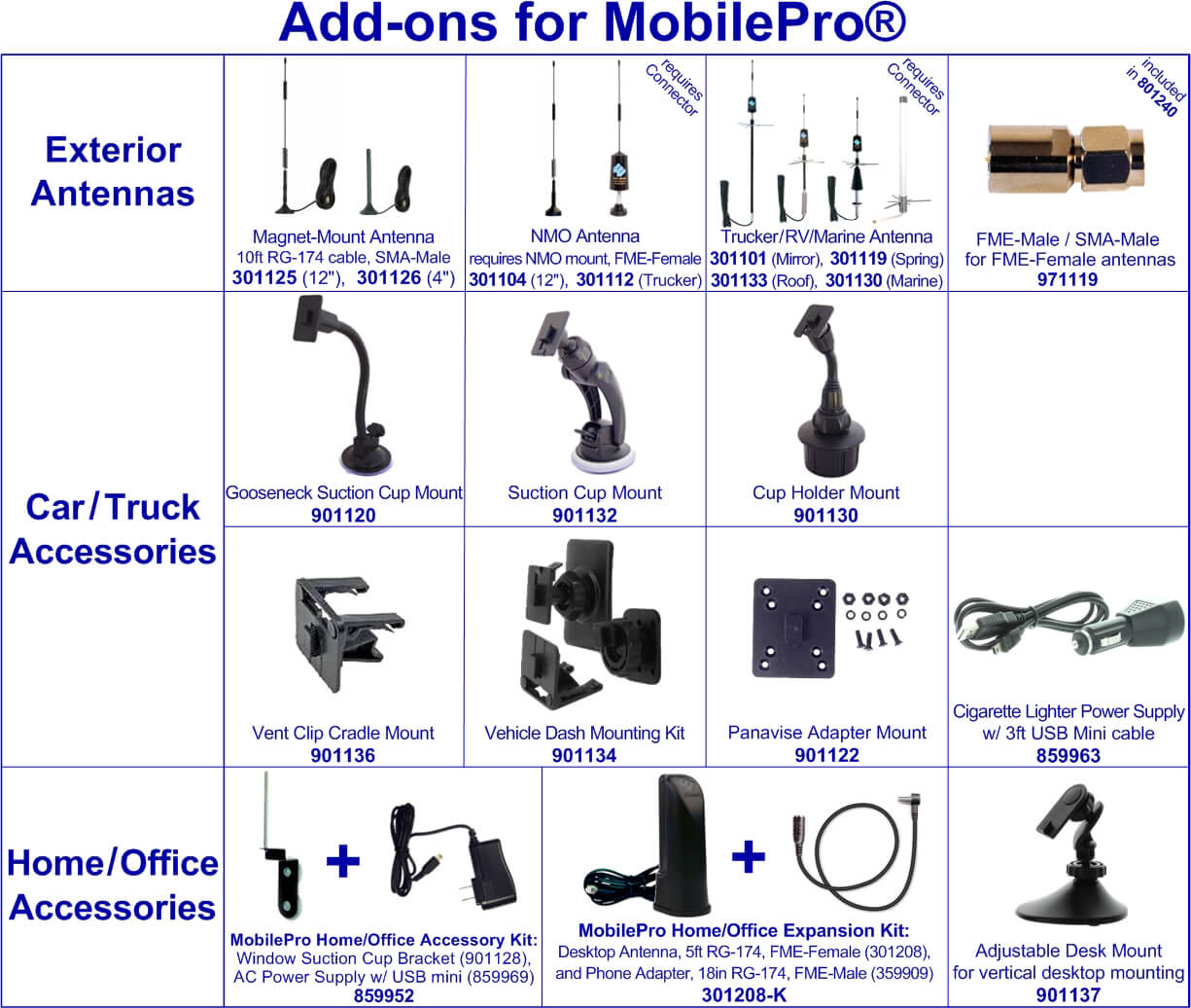 add-ons-for-mobilepro2.jpg