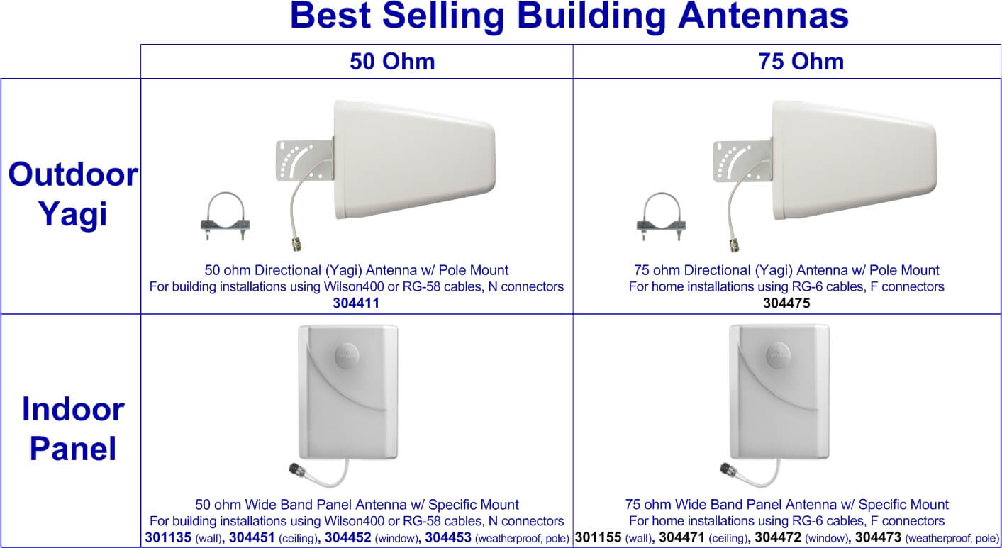 best-selling-building-antennas-1.jpg