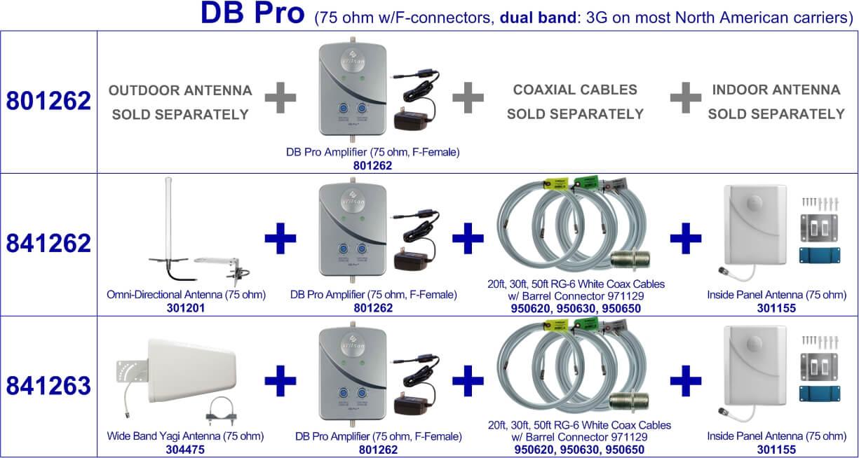 Wilson Amplifiers DB Pro 841262 841263