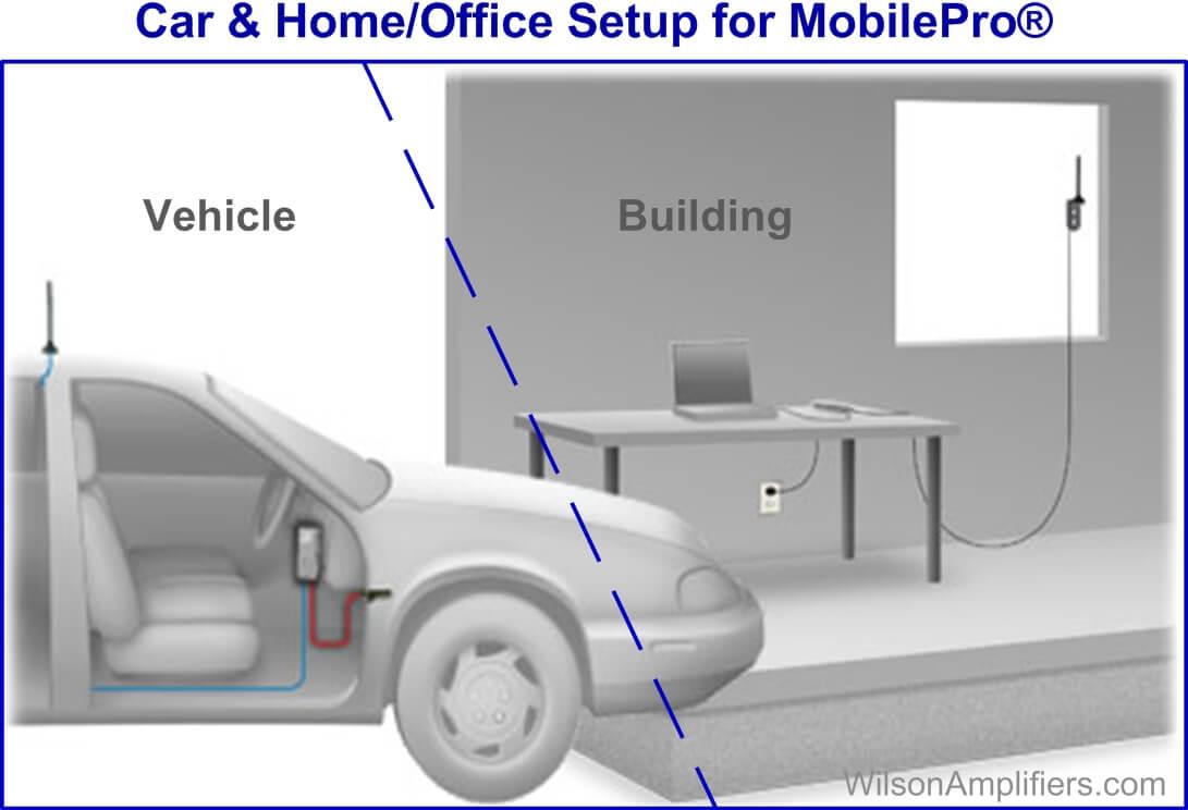mobilepro-car-home-installation.jpg